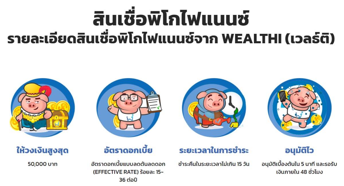 WEALTHI-เวลธ์ติ-แอพเงินกู้-ด่วน-เชื่อถือได้